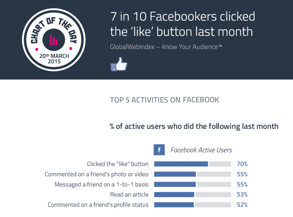 Facebook customer engagement - image 2