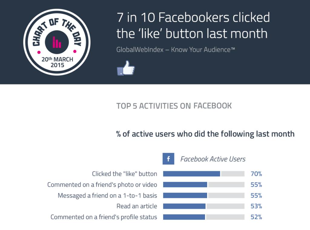 Facebook customer engagement - image 2