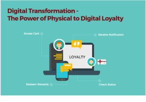 Digital Transformation – The Power of Physical to Digital Loyalty